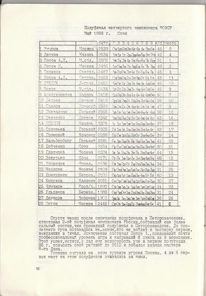полуфинал четвертого чемпионата РСФСР в Сочи, бюллетень Всероссийской Федерации Го СССР 1989 год