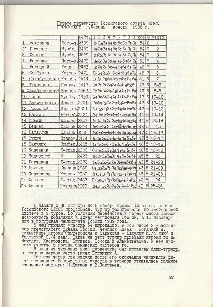 Первое первенство по Го Российского совета ВДФСО ПРОФСОЮЗОВ г. Казань, ноябрь 1988, бюллетень Всероссийской Федерации Го СССР 1989 год