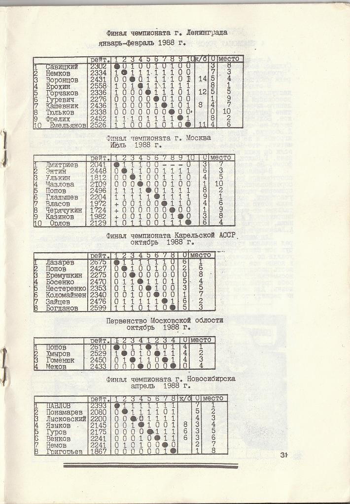 Финал чемпионата по Го РСФСР , бюллетень Всероссийской Федерации Го СССР 1989 год